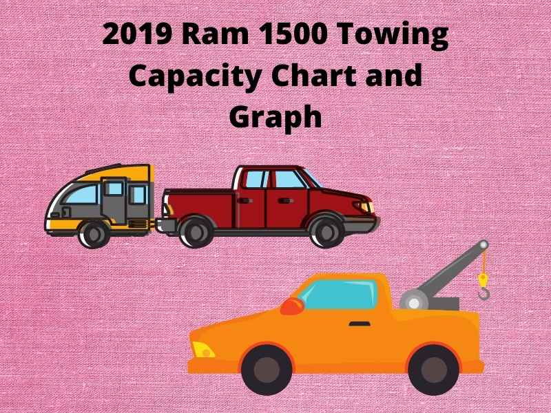 2019 Ram 1500 Towing Capacity Chart