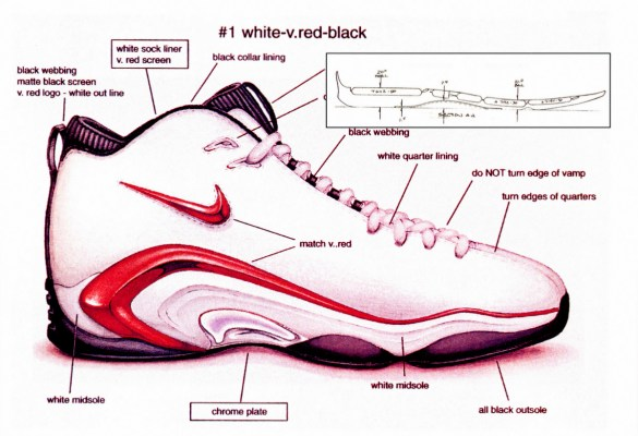 Sneaker Sketch Nice Kicks