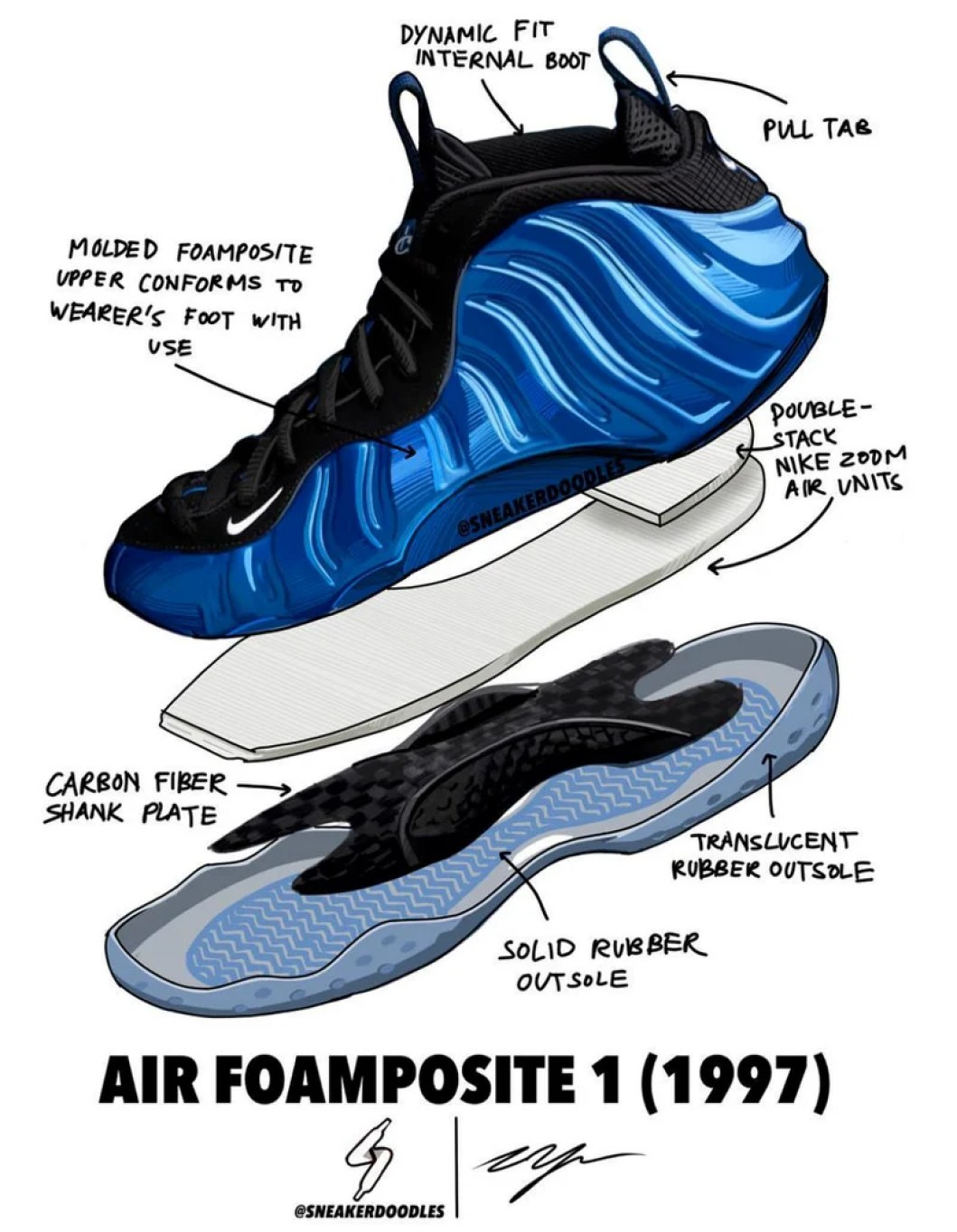 quality design 43e8b b8532 Nike Air Foamposite One tech sketch by  sneakerdoodles