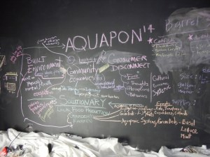 Creativity Board, Sweetwater Foundation Aquaponics Demonstration Site, Southside Chicago