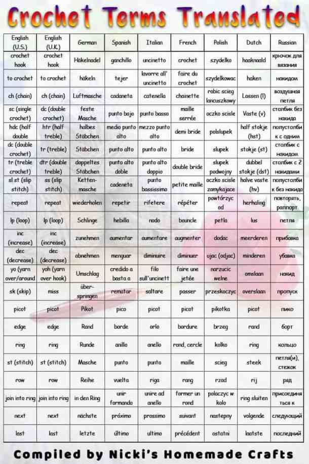 Translated Crochet Terms