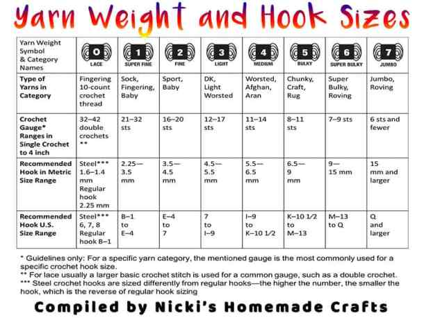 Yarn weight and responding hook sizes
