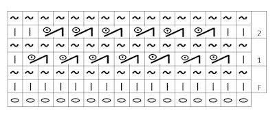 Tunisian Smock Stitch Chart - Honeycomb 2