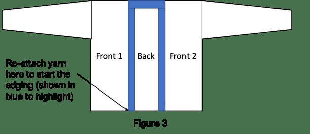 Striped Velvet Cardigan graphic for finishing