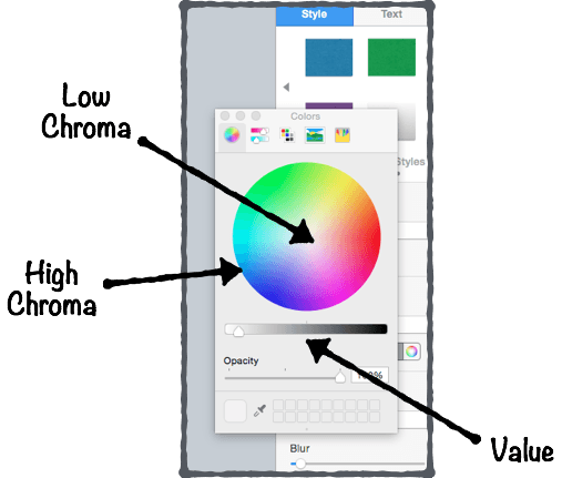 Color Chroma and Value in Software