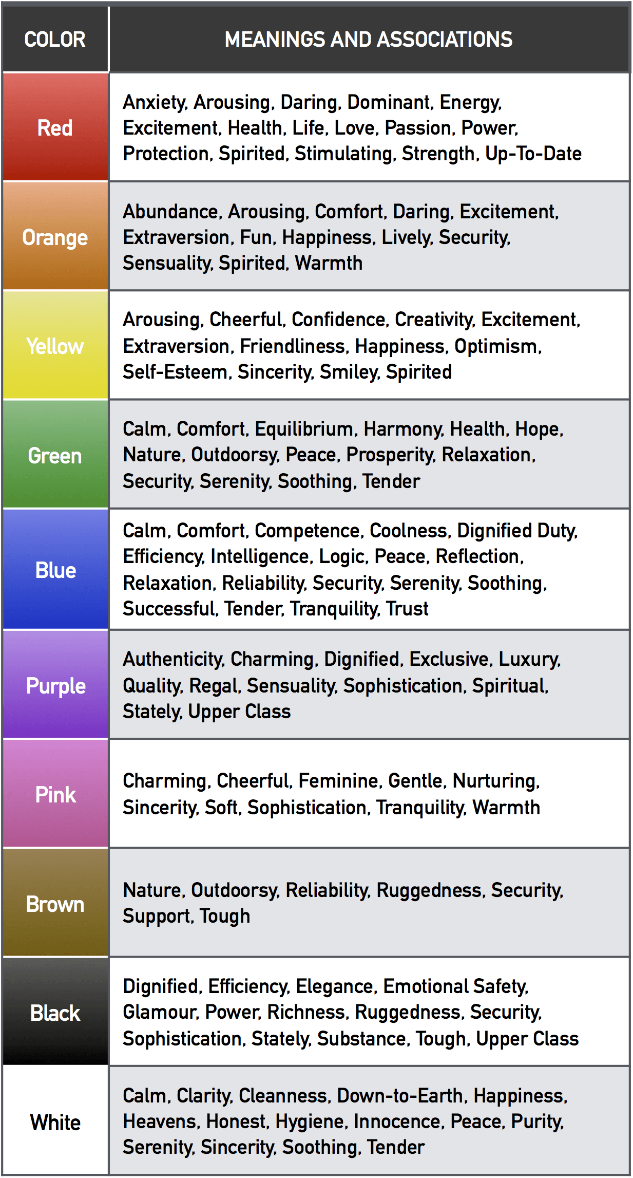 Color Psychology The Complete Guide For Marketers
