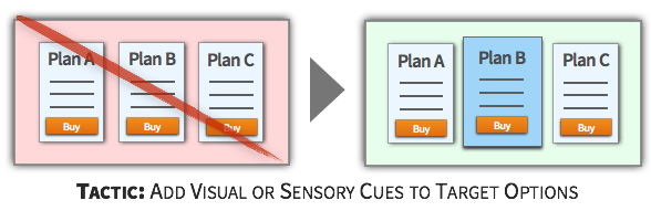 Choice Tactic - Add Visual or Sensory Cues to Target Options
