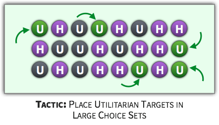 Choice Tactic - Place Utilitarian Targets in Large Choice Sets