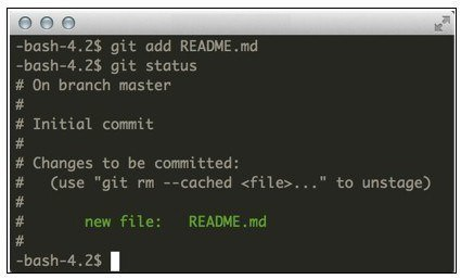 You gotta get GIT - change management for RPGLE via the IFS 8