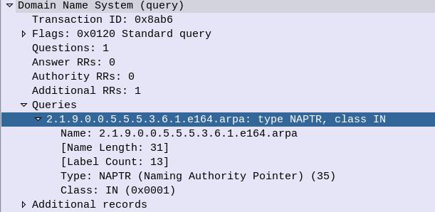 ENUM – DNS based Call Routing