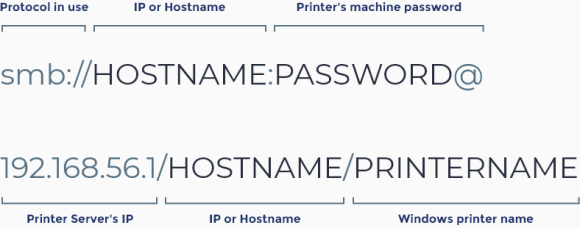 Printer's path URL