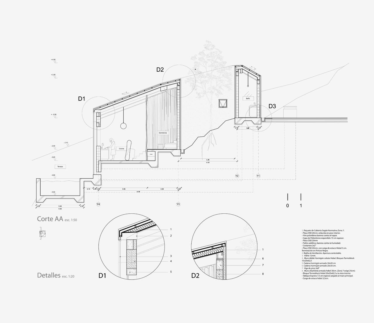 Nicolas Dorval Bory Architectes