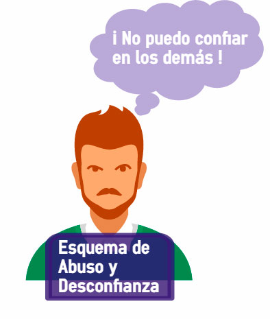 El esquema de abuso y desconfianza