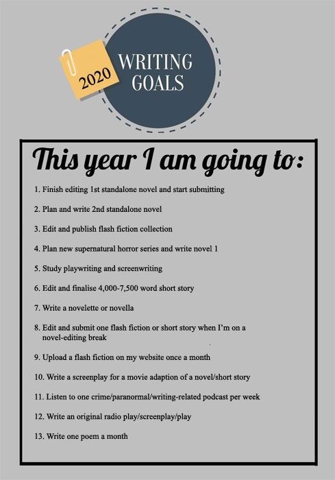 My 2020 Writing Goals