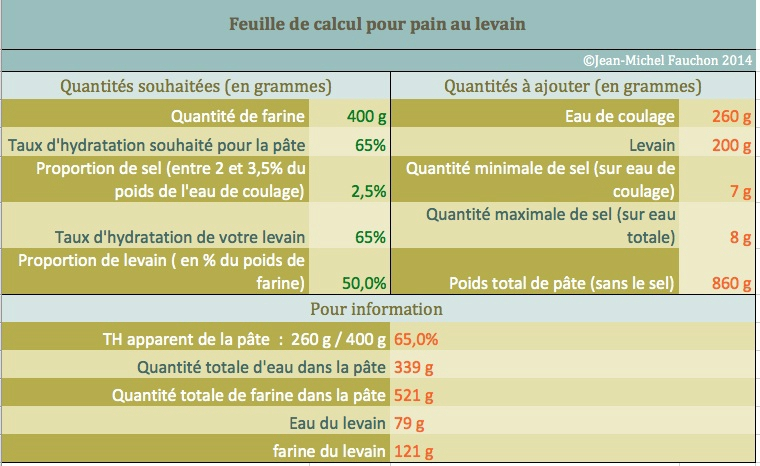calculatrice pour les quantit s de levain farine et eau. Black Bedroom Furniture Sets. Home Design Ideas