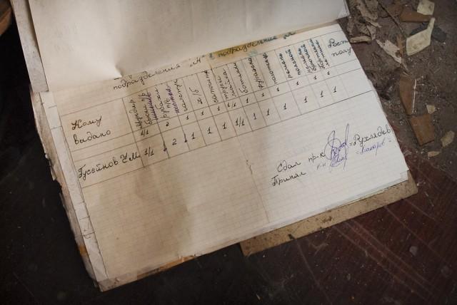 U. M. Guseinovui išduotos aprangos sandėlio įrašas