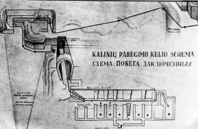 Kalinių, pabėgusių iš IX forto, veiksmų schema