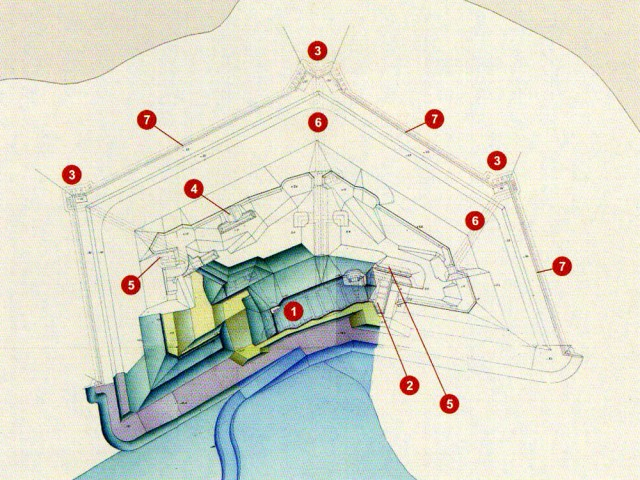 IX forto brėžinys