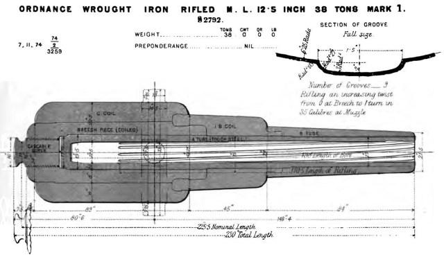 Pabūklo konstrukcijos schema