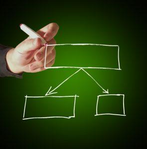 Een keuzediagram. Copyright afbeelding: Svilen Milev