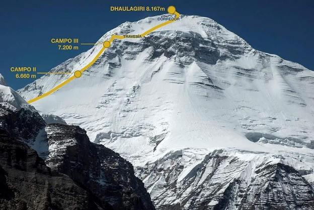 Ruta escogida por el equipo para alcanzar la cima del Dhaulagiri (8.167 m)