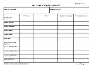 Individual Research Sheet