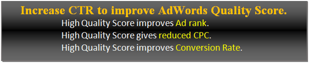 importance of google adwords ctr