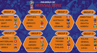 Russia 2018 World Cup Draw - Nigerian Today