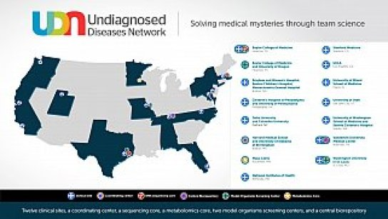 Participants of the Undiagnosed Diseases Network in 2018.