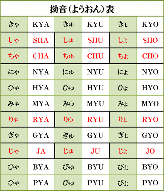 最高 0 漢字表記 - 感フザ米