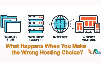What Happens When You Make the Wrong Hosting Choice?