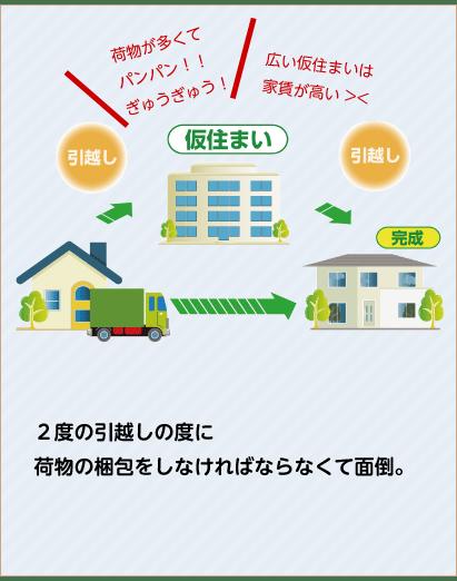 2013-ハウジングこまち-Page_18