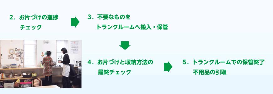 2014-campaign-片付け内容3