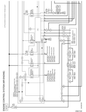 Wiring diagram  Engine Control System MR16DDT  Nissan