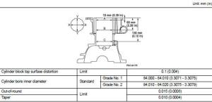 Cylinder Block  Service data and specifications (SDS)  Engine Mechanical MR16DDT  Nissan Juke