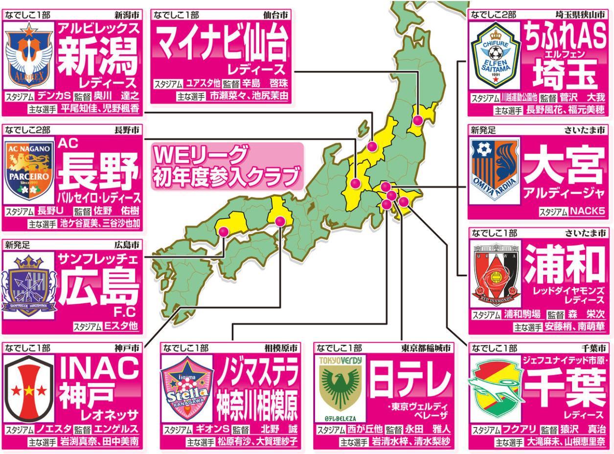 WEリーグ「オリジナル11」決定「開幕戦派手に」 - サッカー : 日刊スポーツ