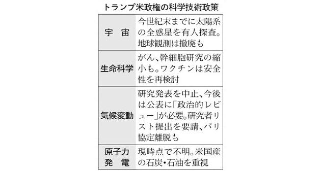 https://i1.wp.com/www.nikkei.com/content/pic/20170130/96958A9E889DE3E0E0E5EBE6E1E2E0EBE2E3E0E2E3E586989FE2E2E2-DSXKZO1227945029012017TJM000-PB1-4.jpg
