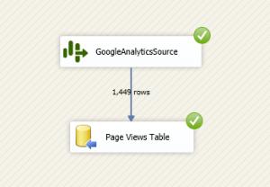 SSIS GoogleAnalyticsSource at work