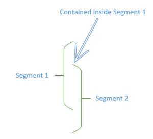 Scenario 2 for Segment Overlapping