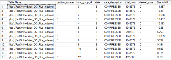 CCI_Plus_Indexes - Row Groups Details
