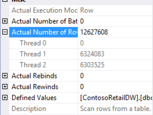 Threads for the Execution Plan with DB Scoped Config = 4 and RG Workloads = 2