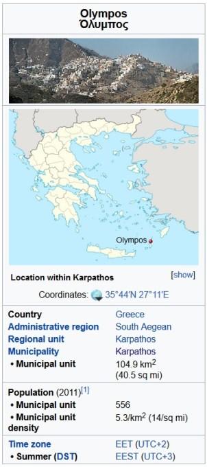 Olimpos Info