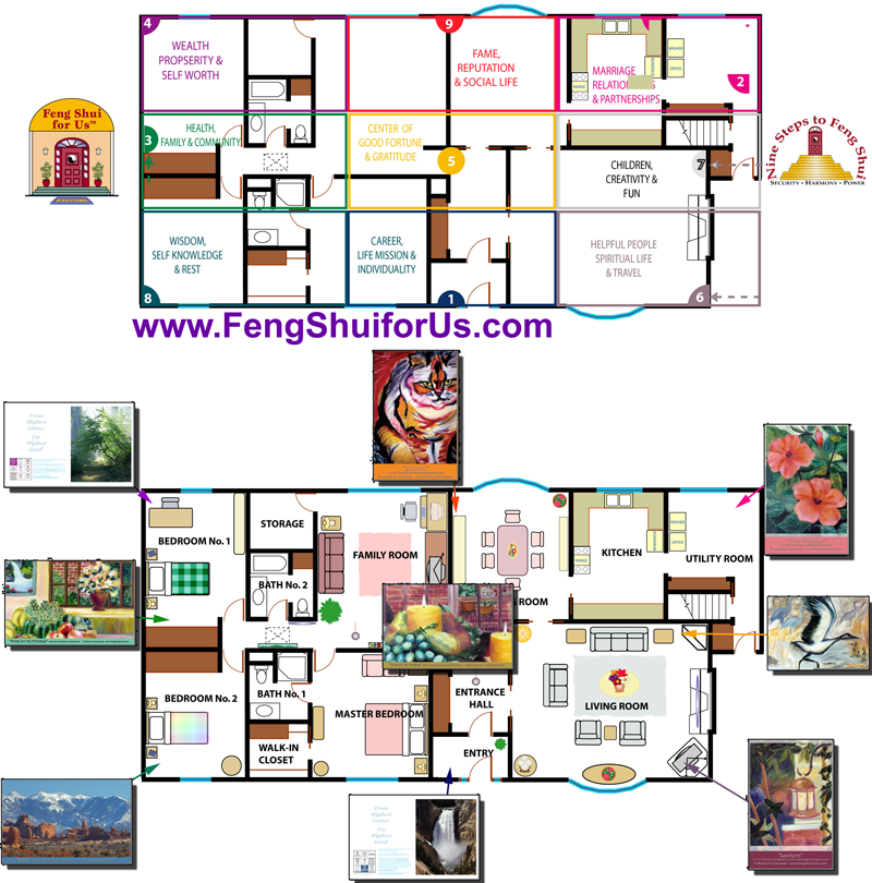 feng shui bagua map on floor plan