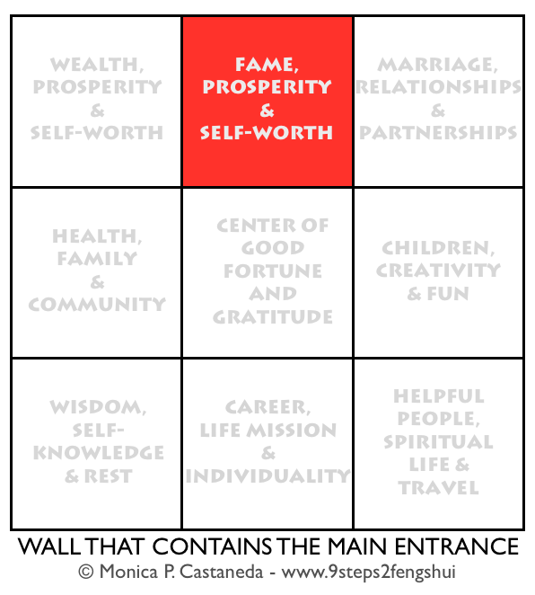 Feng-Shui-Fame-Reputation-and-Social-Life-Area-Location