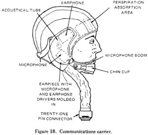 Apollo Pressure Helmet Assembly and Comm Carrier