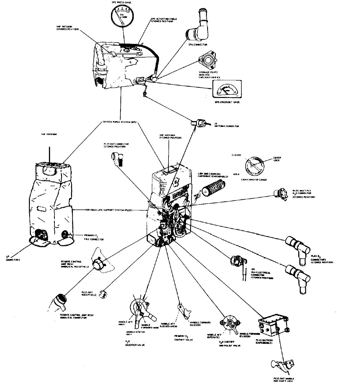Plss Amp Ops Diagrams Amp Blueprints