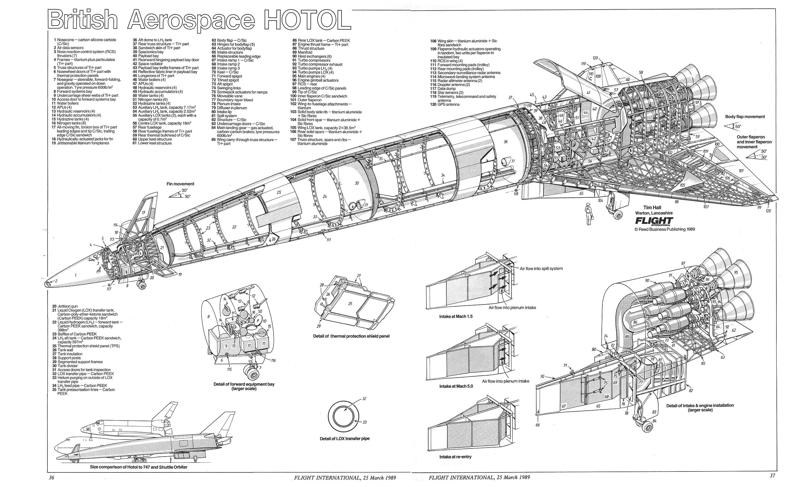 Images About Aerospace Blueprints And Cutaways On