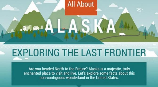 All About Alaska