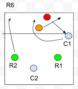 Rotacion R6 voleibol