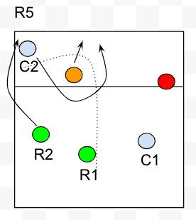 Rotacion R5 voleibol